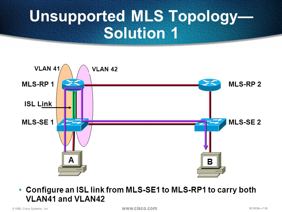Unsupported MLS Topology—Solution 1