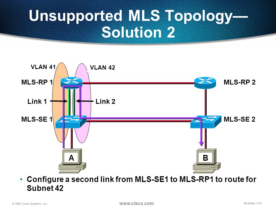Unsupported MLS Topology—Solution 2