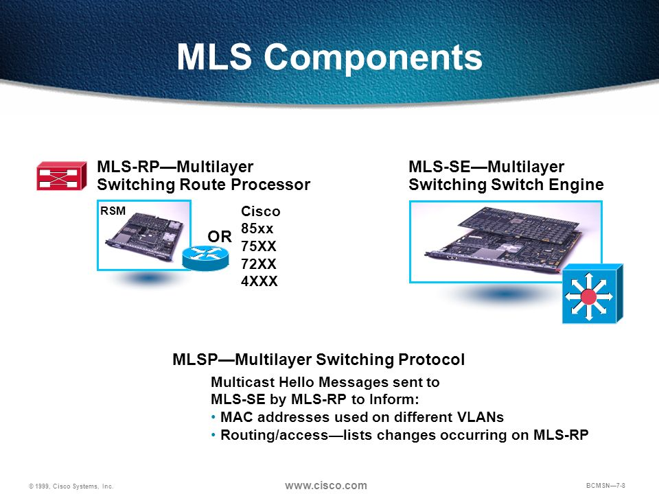 MLS Components MLS-RP—Multilayer Switching Route Processor