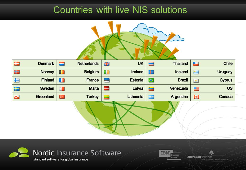 Countries with live NIS solutions