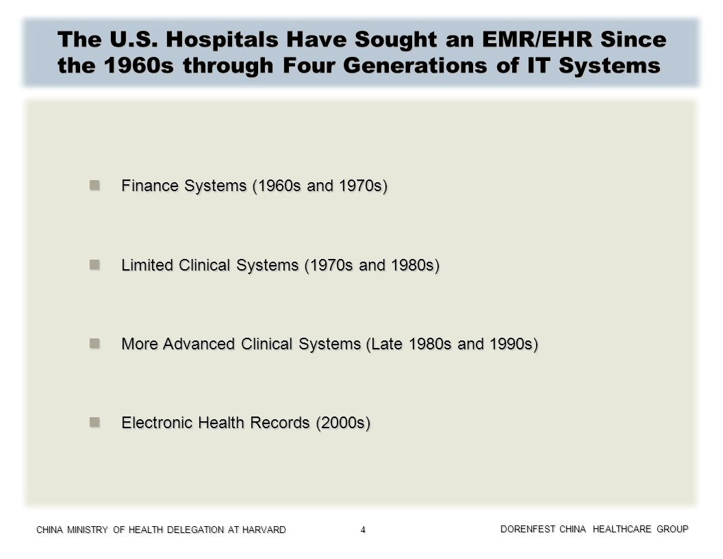 The U.S. Hospitals Have Sought an EMR/EHR Since the 1960s through Four Generations of IT Systems