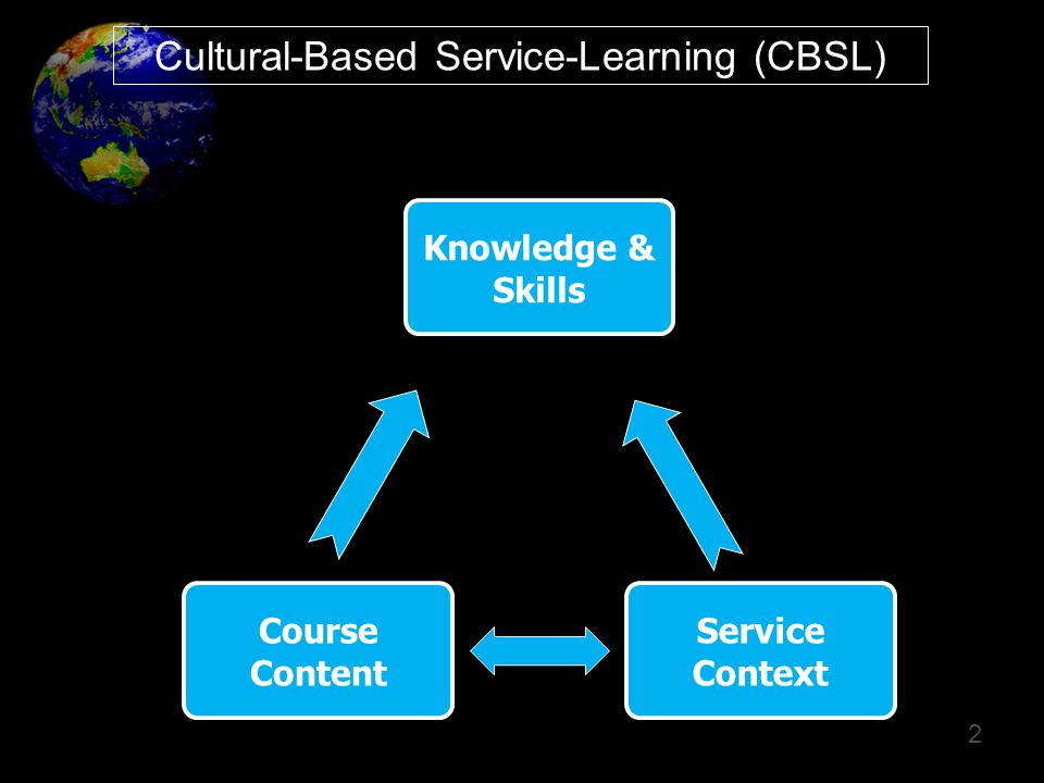Cultural-Based Service-Learning (CBSL)