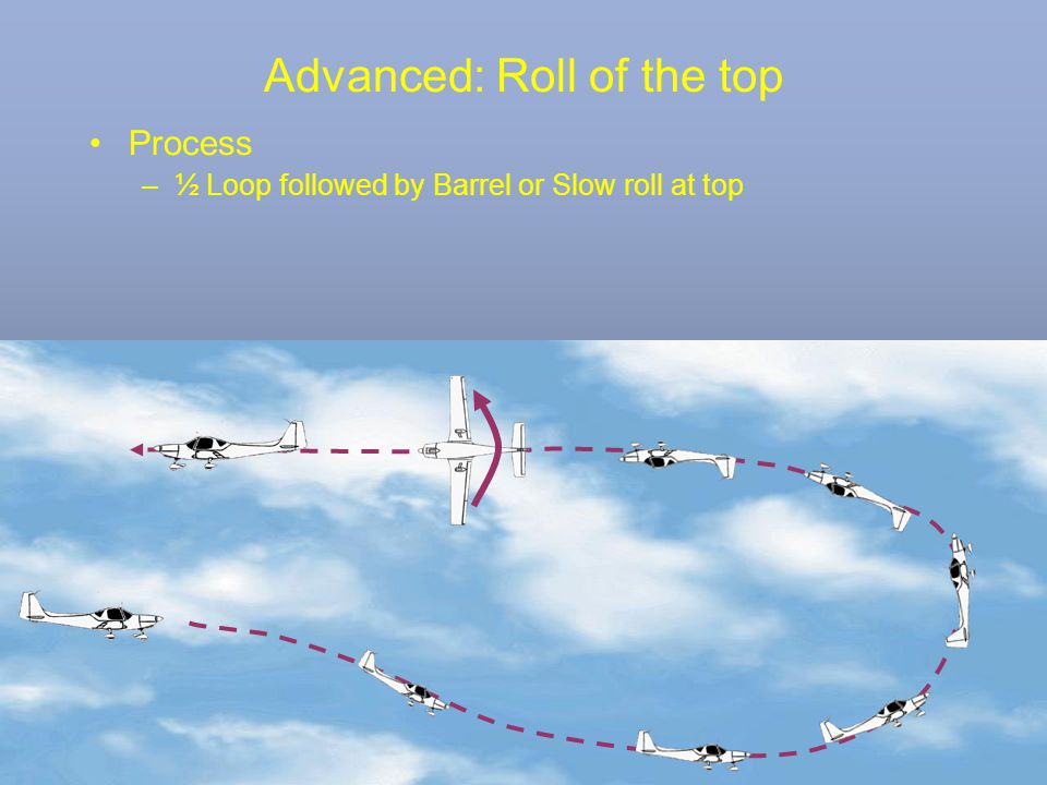 Advanced: Roll of the top