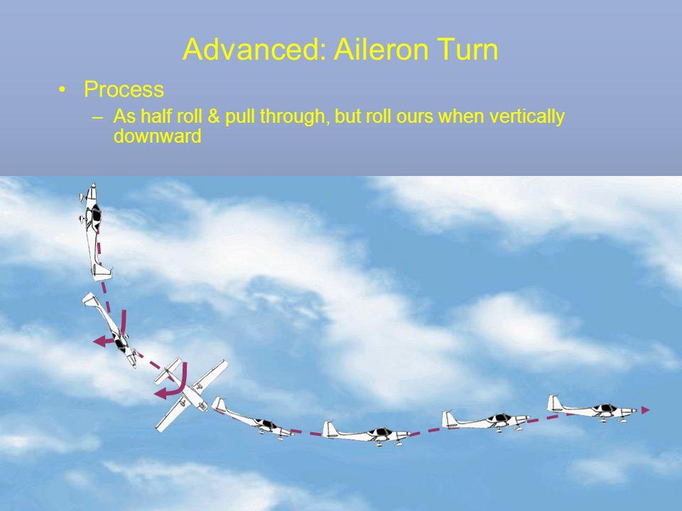 Advanced: Aileron Turn