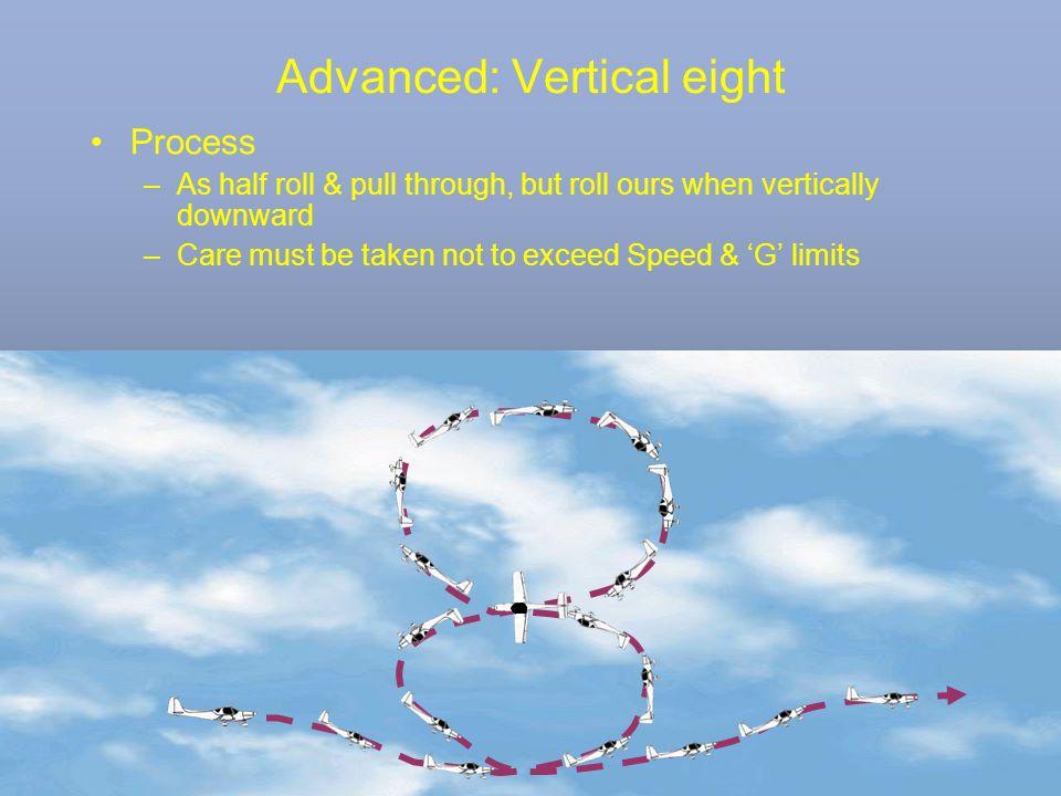 Advanced: Vertical eight