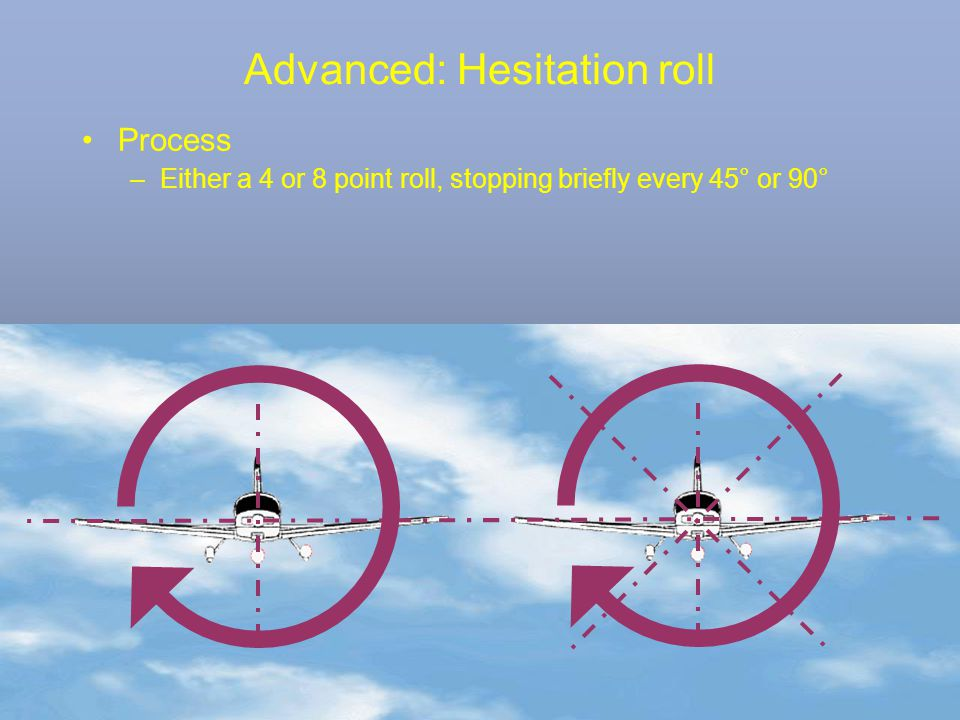 Advanced: Hesitation roll