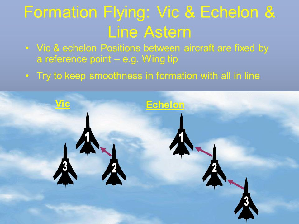 Formation Flying: Vic & Echelon & Line Astern