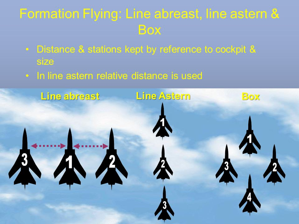 Formation Flying: Line abreast, line astern & Box