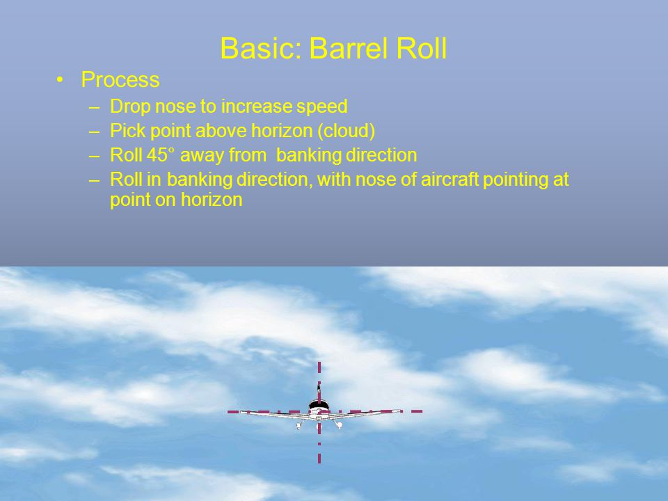Basic: Barrel Roll Process Drop nose to increase speed