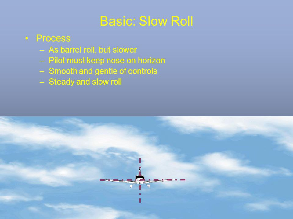 Basic: Slow Roll Process As barrel roll, but slower