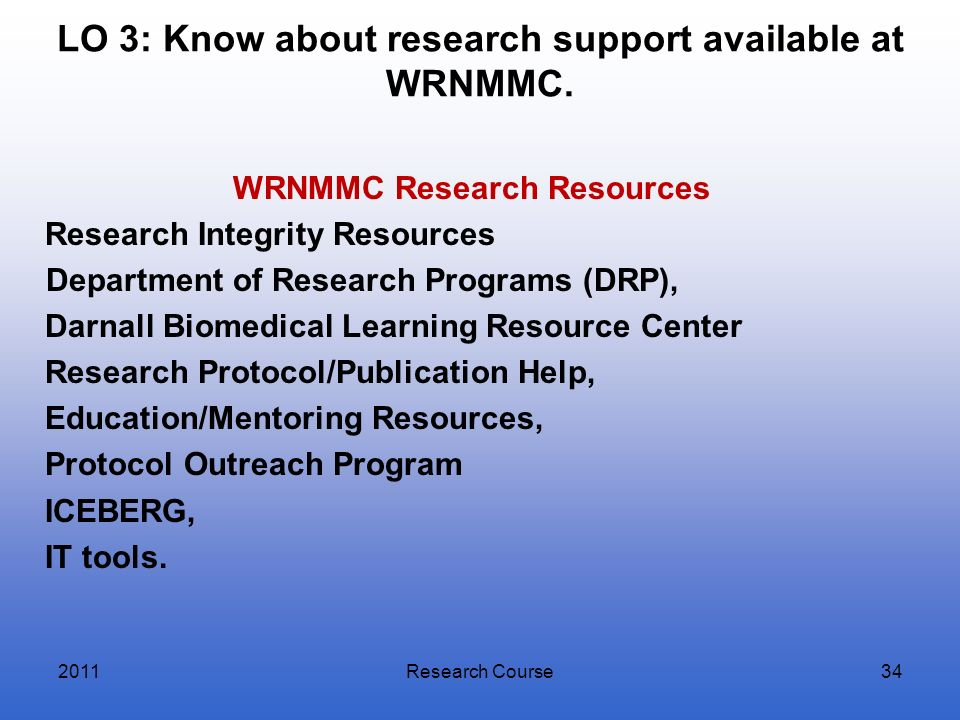 LO 3: Know about research support available at WRNMMC.