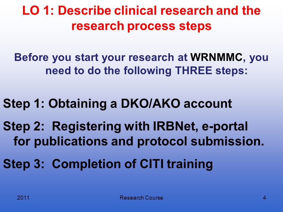 LO 1: Describe clinical research and the research process steps