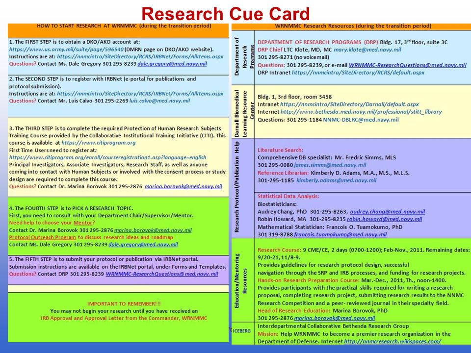 Research Cue Card 2011 Research Course