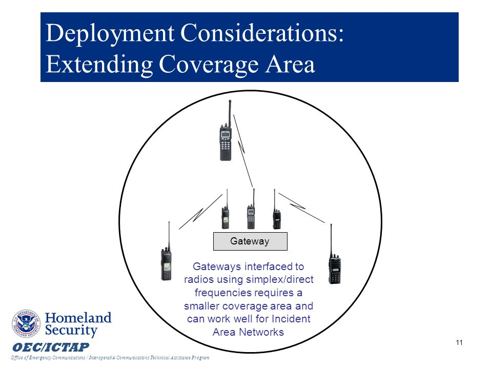 Deployment Considerations: Extending Coverage Area