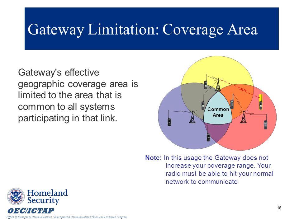 Gateway Limitation: Coverage Area