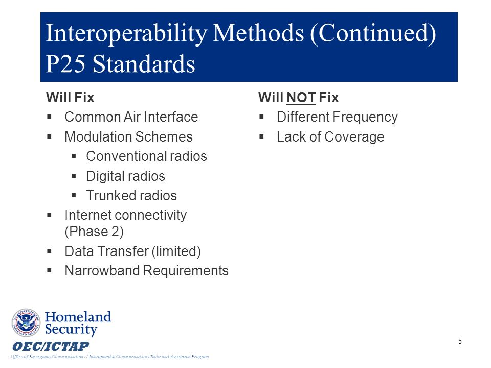Interoperability Methods (Continued) P25 Standards