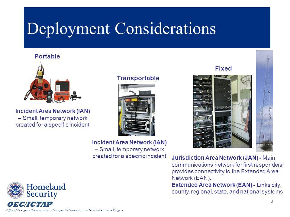 Deployment Considerations