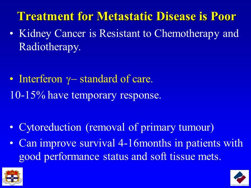 Treatment for Metastatic Disease is Poor