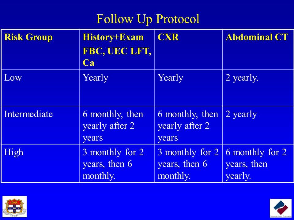 Follow Up Protocol Risk Group History+Exam FBC, UEC LFT, Ca CXR