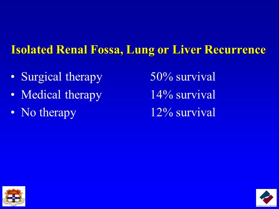Isolated Renal Fossa, Lung or Liver Recurrence