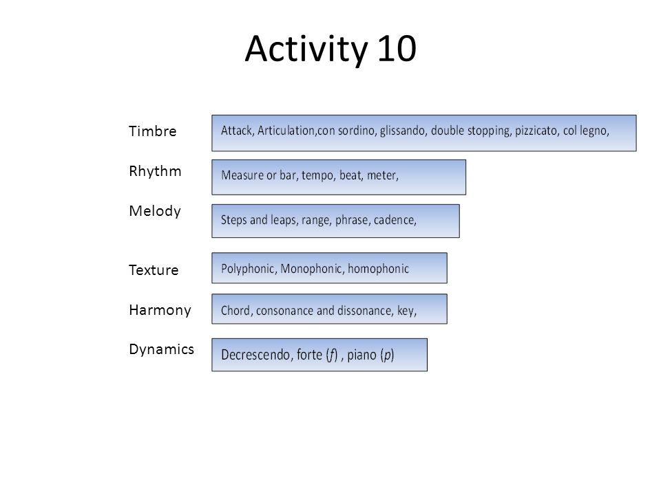 Activity 10 Timbre Rhythm Melody Texture Harmony Dynamics