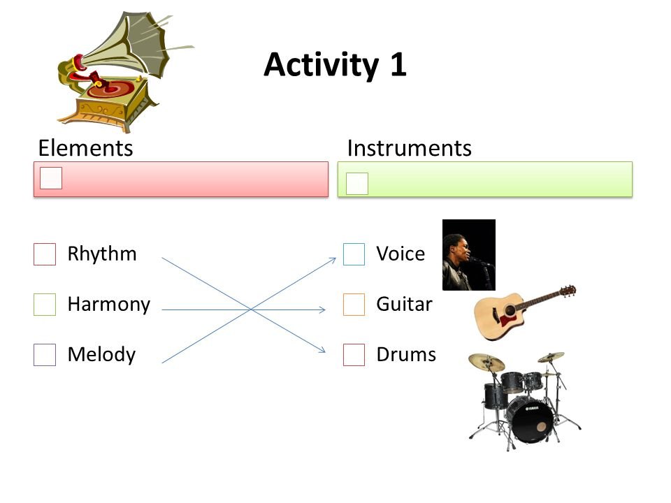 Activity 1 Elements Instruments Rhythm Harmony Melody Voice Guitar