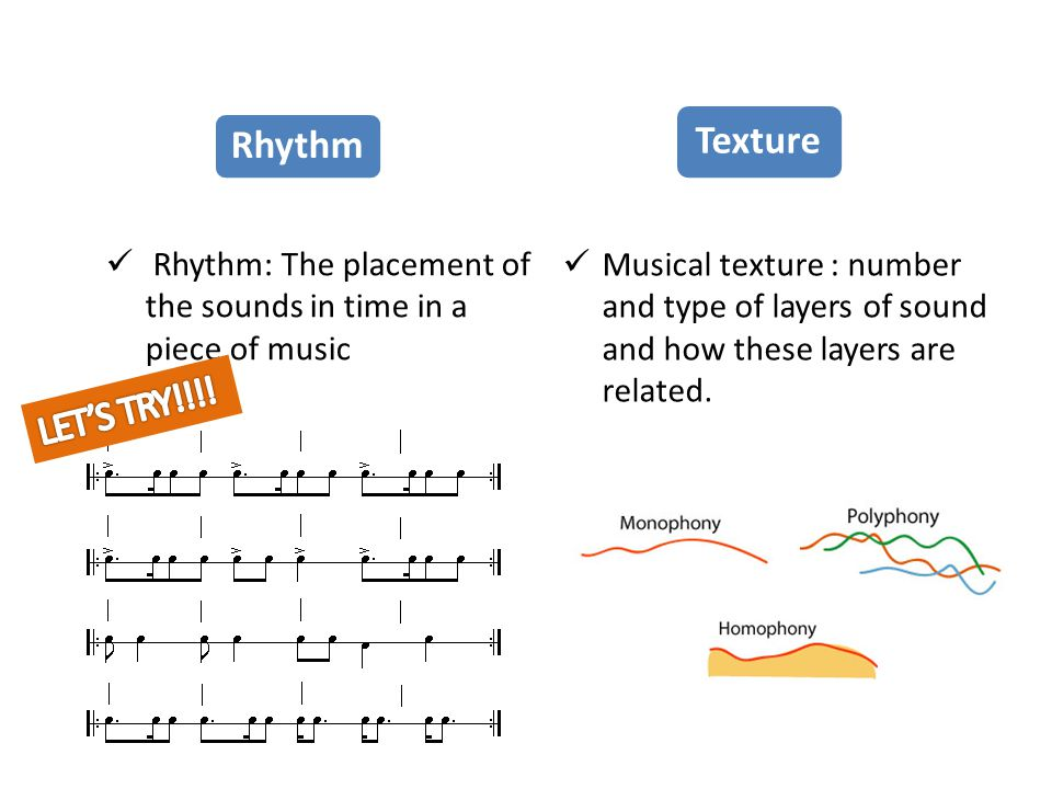 Rhythm Texture. Rhythm: The placement of the sounds in time in a piece of music.