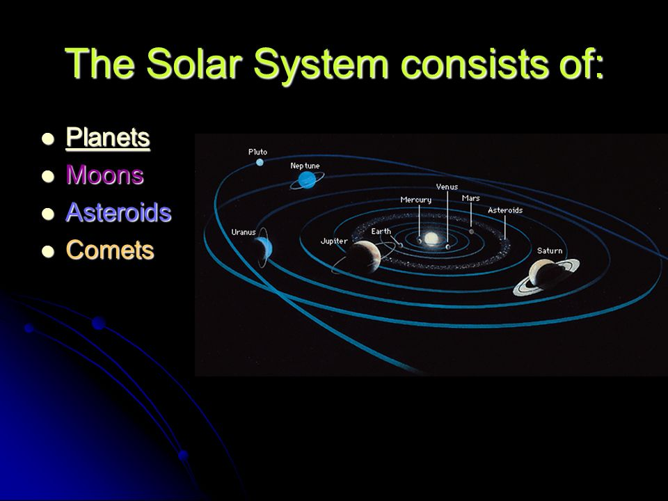 The Solar System consists of: