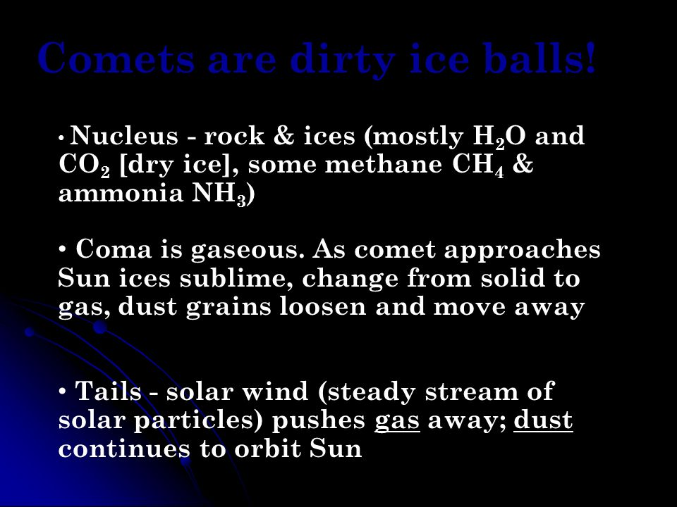 Comets are dirty ice balls!