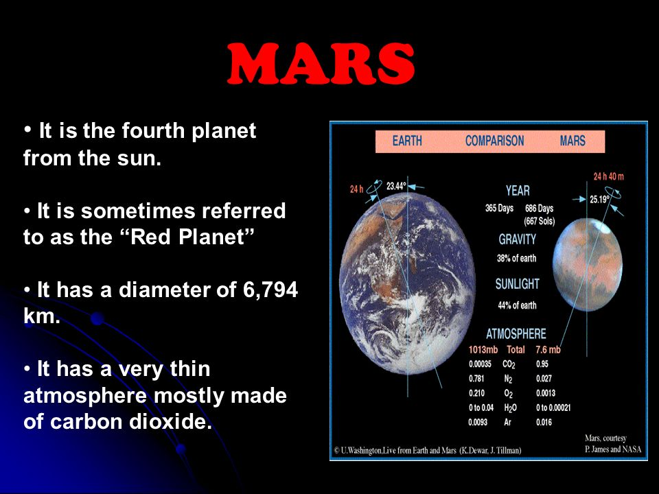 MARS It is the fourth planet from the sun.