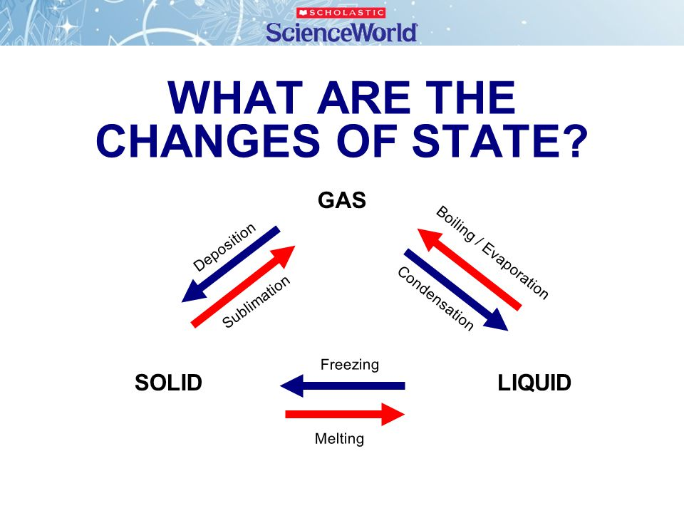 WHAT ARE THE CHANGES OF STATE