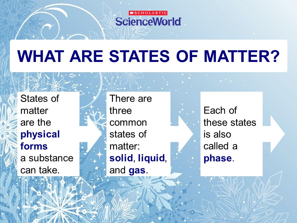 WHAT ARE STATES OF MATTER