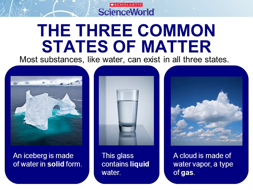 THE THREE COMMON STATES OF MATTER