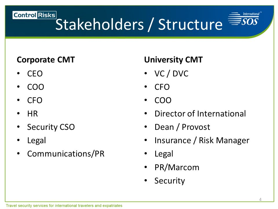 Stakeholders / Structure