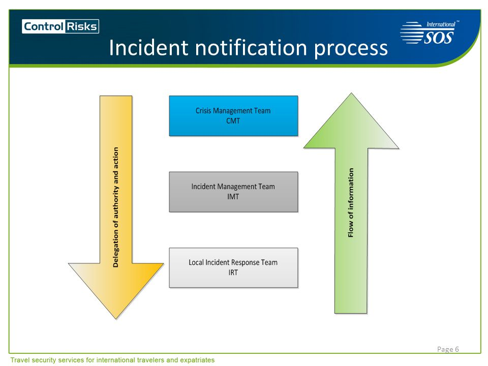 Incident notification process
