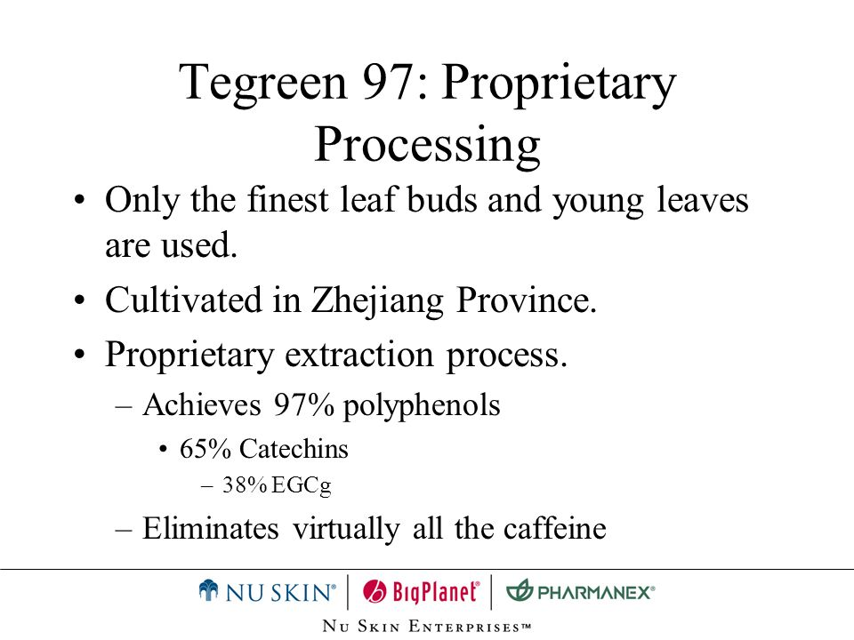 Tegreen 97: Proprietary Processing