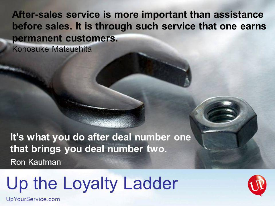 After-sales service is more important than assistance before sales