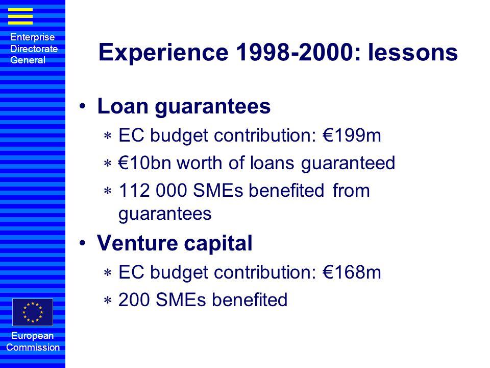 Experience 1998-2000: lessons Loan guarantees Venture capital
