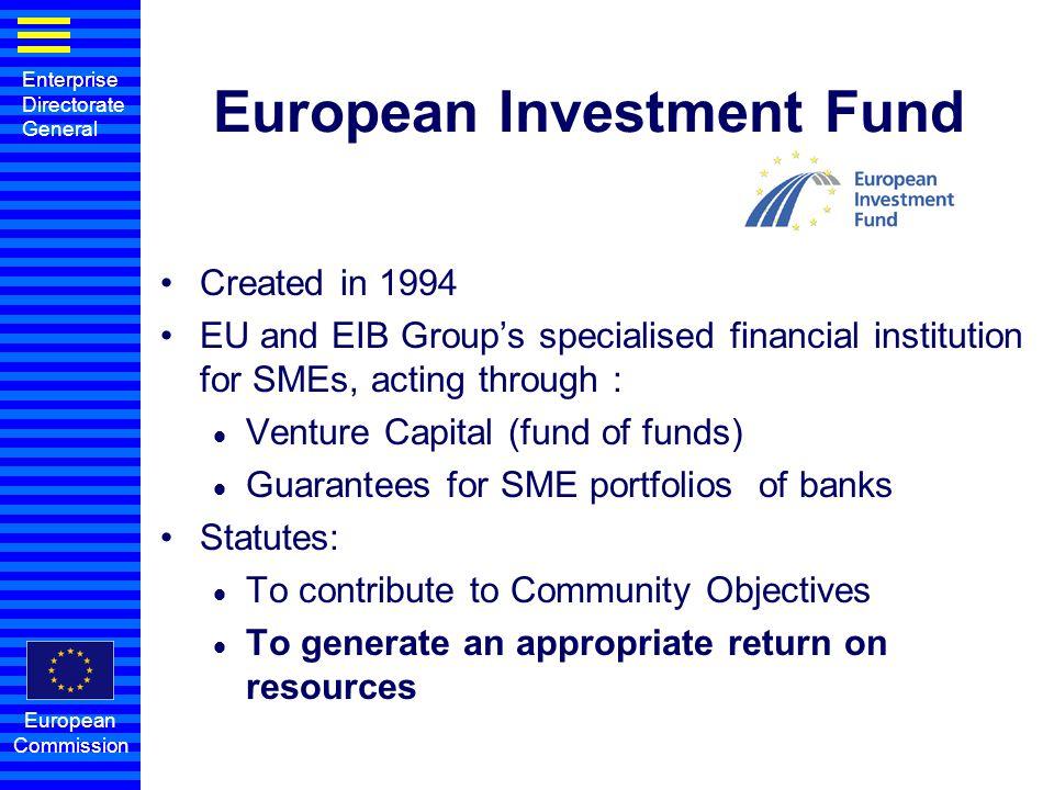European Investment Fund