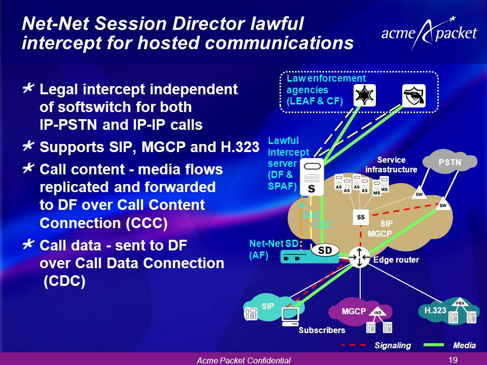 Net-Net Session Director lawful intercept for hosted communications