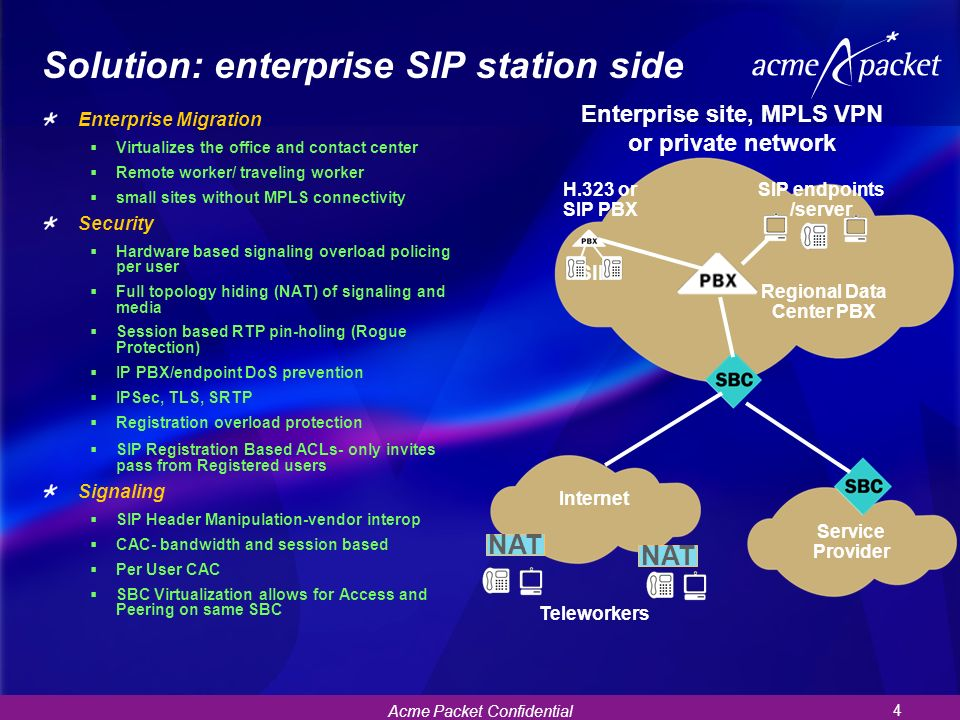 Solution: enterprise SIP station side