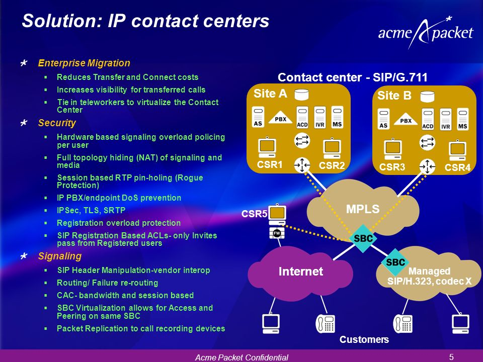 Solution: IP contact centers