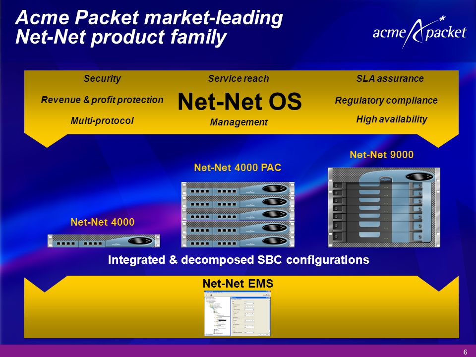 Acme Packet market-leading Net-Net product family