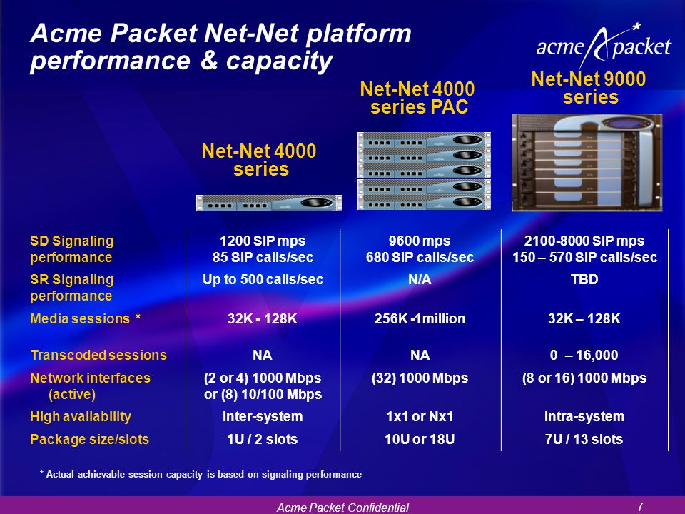 Acme Packet Net-Net platform performance & capacity