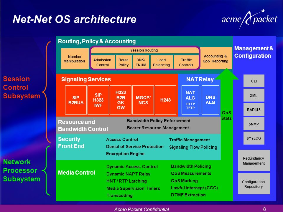 Net-Net OS architecture