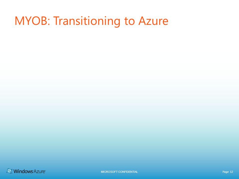 MYOB: Transitioning to Azure
