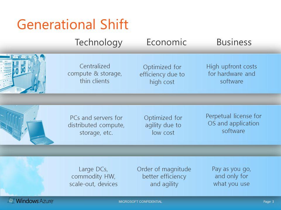 Generational Shift Technology Economic Business