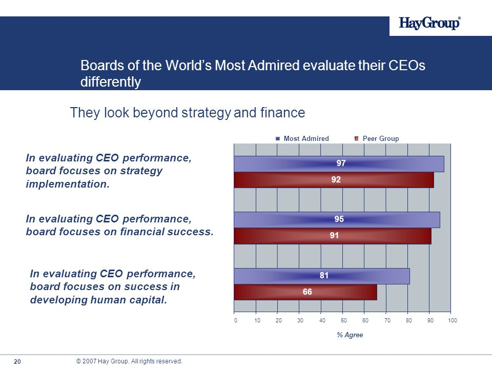 Boards of the World's Most Admired evaluate their CEOs differently