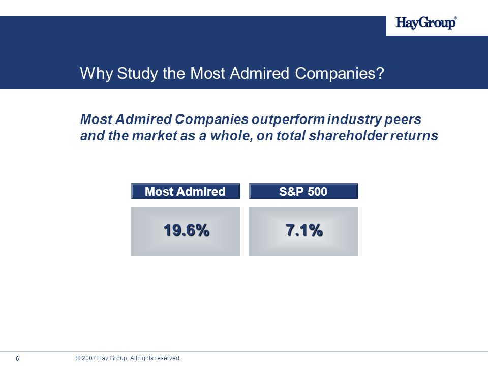 Why Study the Most Admired Companies