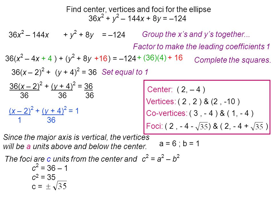 Find center, vertices and foci for the ellipse 36x2 + y2 – 144x + 8y = –124